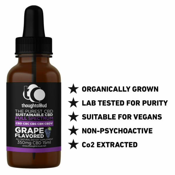 Grape Flavored CBD Oil 15ml