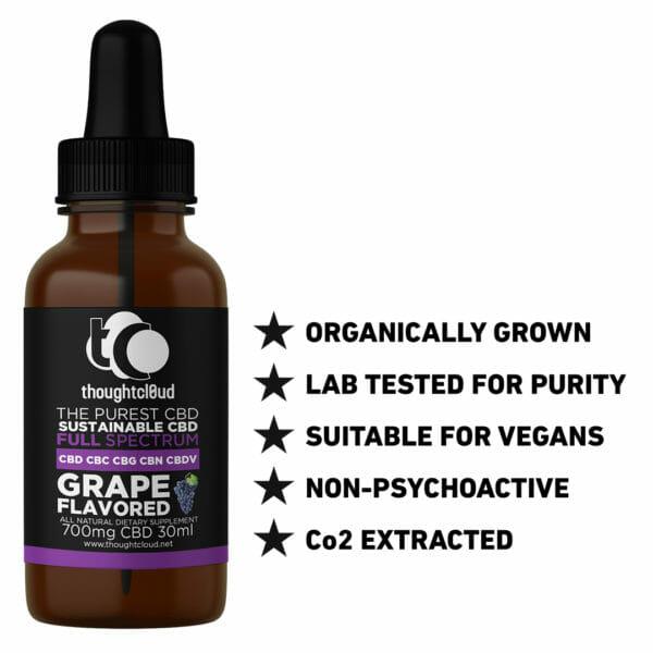 Grape Flavored CBD Oil 30ml