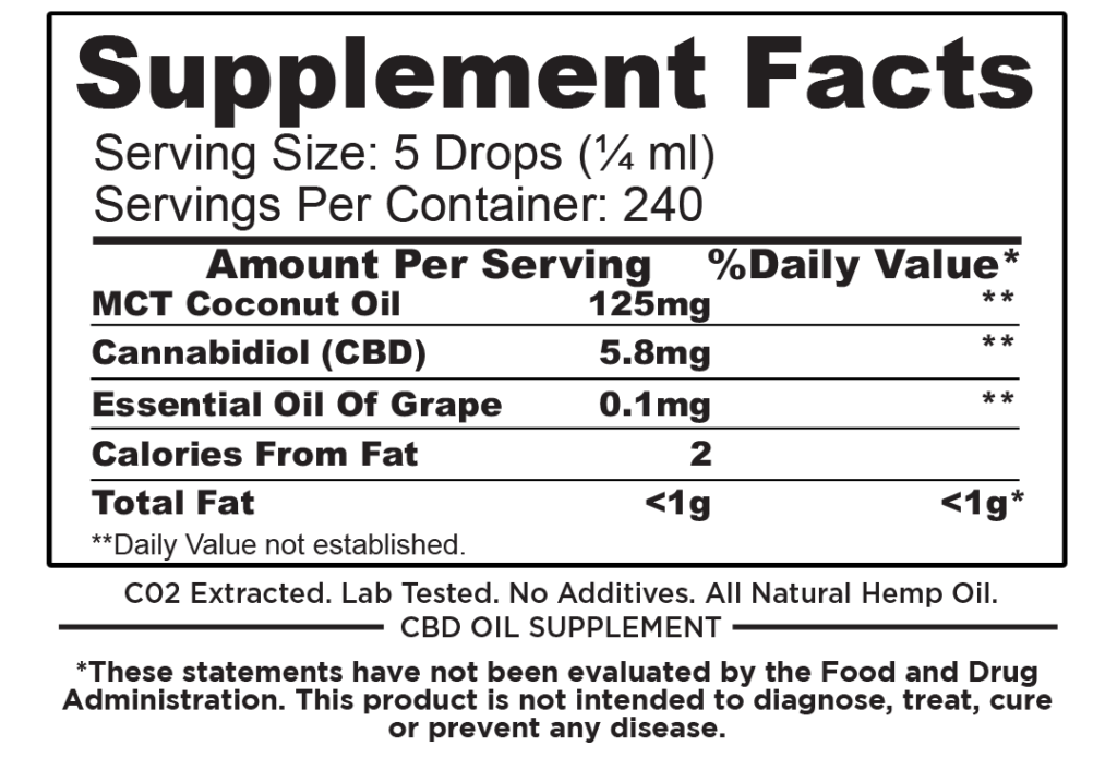 Low Weight Persons Grape Flavored Cbd 1400mg