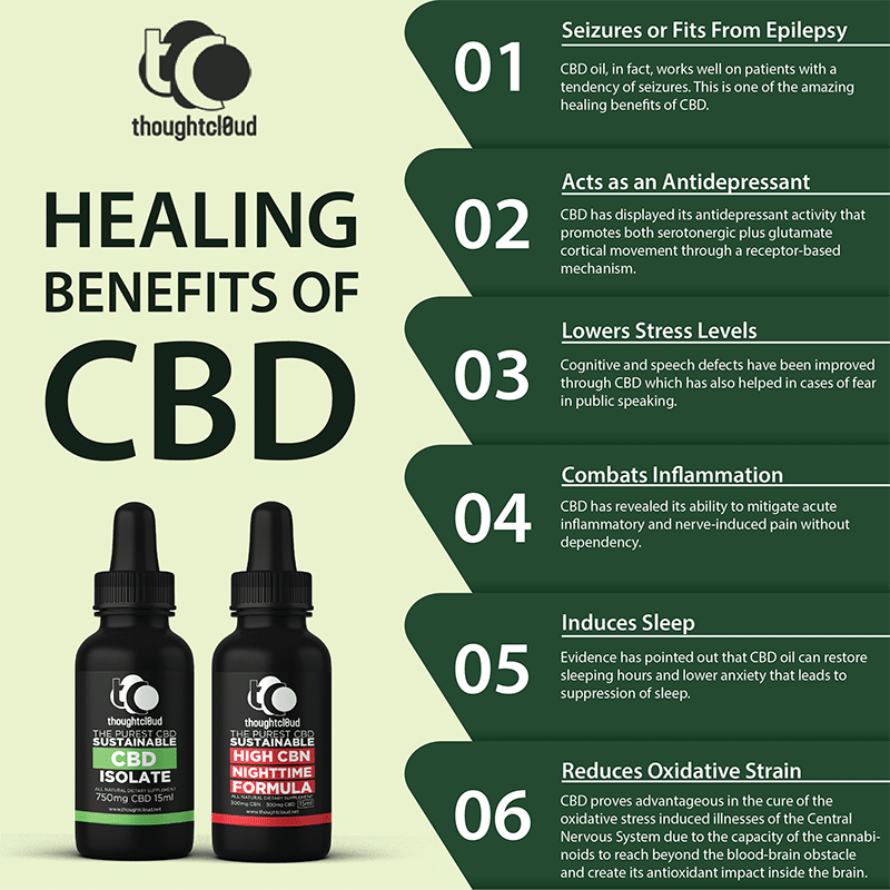 Cbd oil benefits horizontal infographic ...