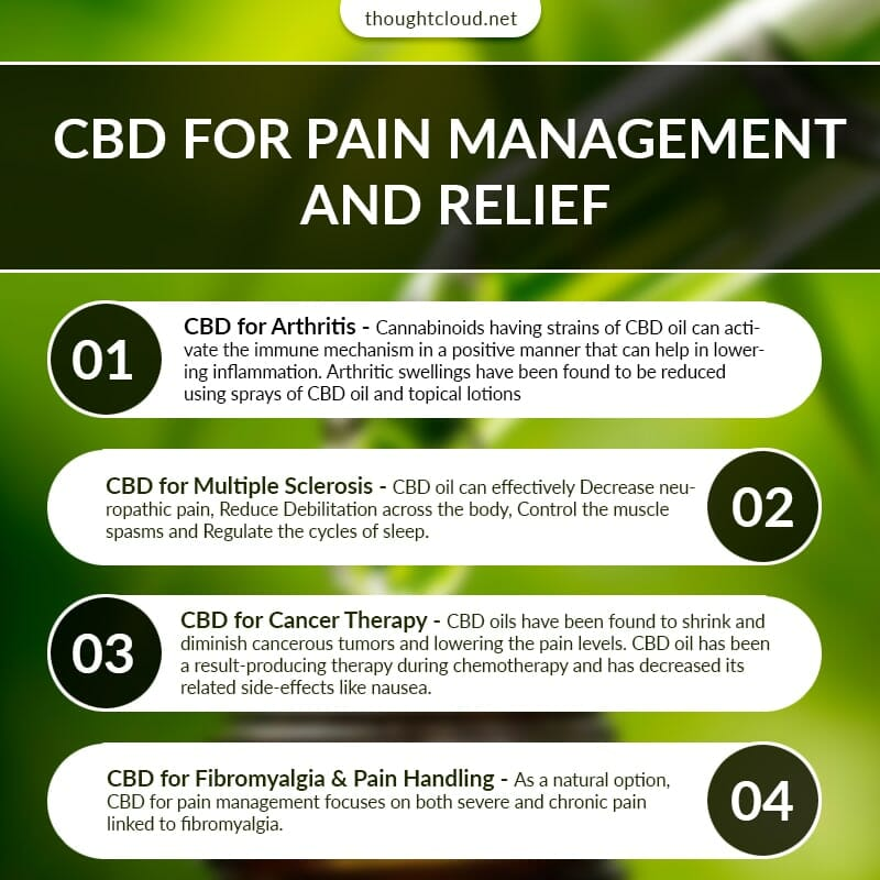 Here checkout the health Benefits of CBD Oil  Is It Legal?