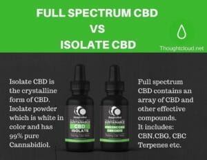 Image result for benefits of vaping cbd