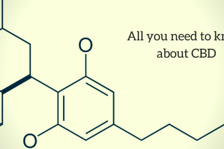 Know About CBD And Its Types