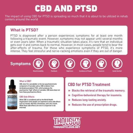 CBD for PTSD