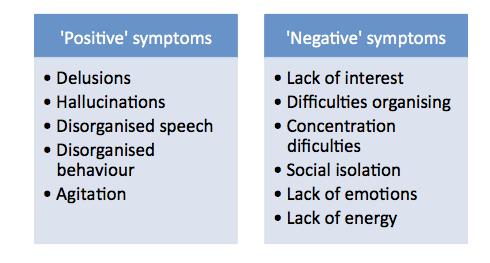 Psyychosis in children