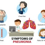 Signs And Symptoms Of Pneumonia