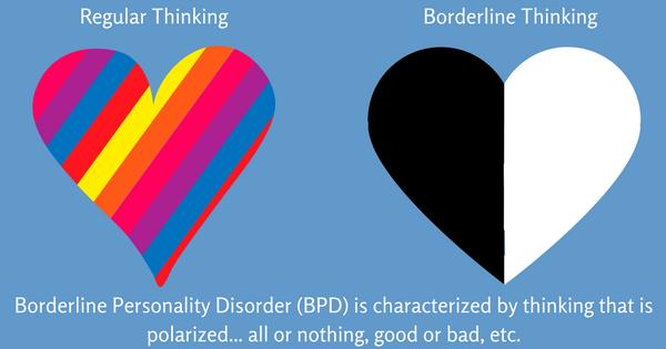 Treat Borderline Personality Disorder 2019,CBD For BPD
