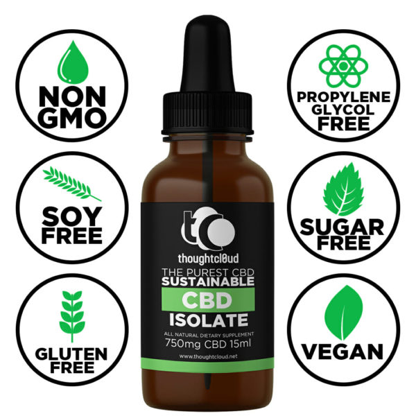 Isolate CBD coconut oil