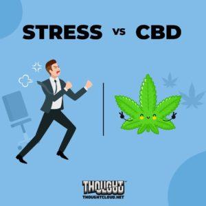 CBD Gummies for Stress