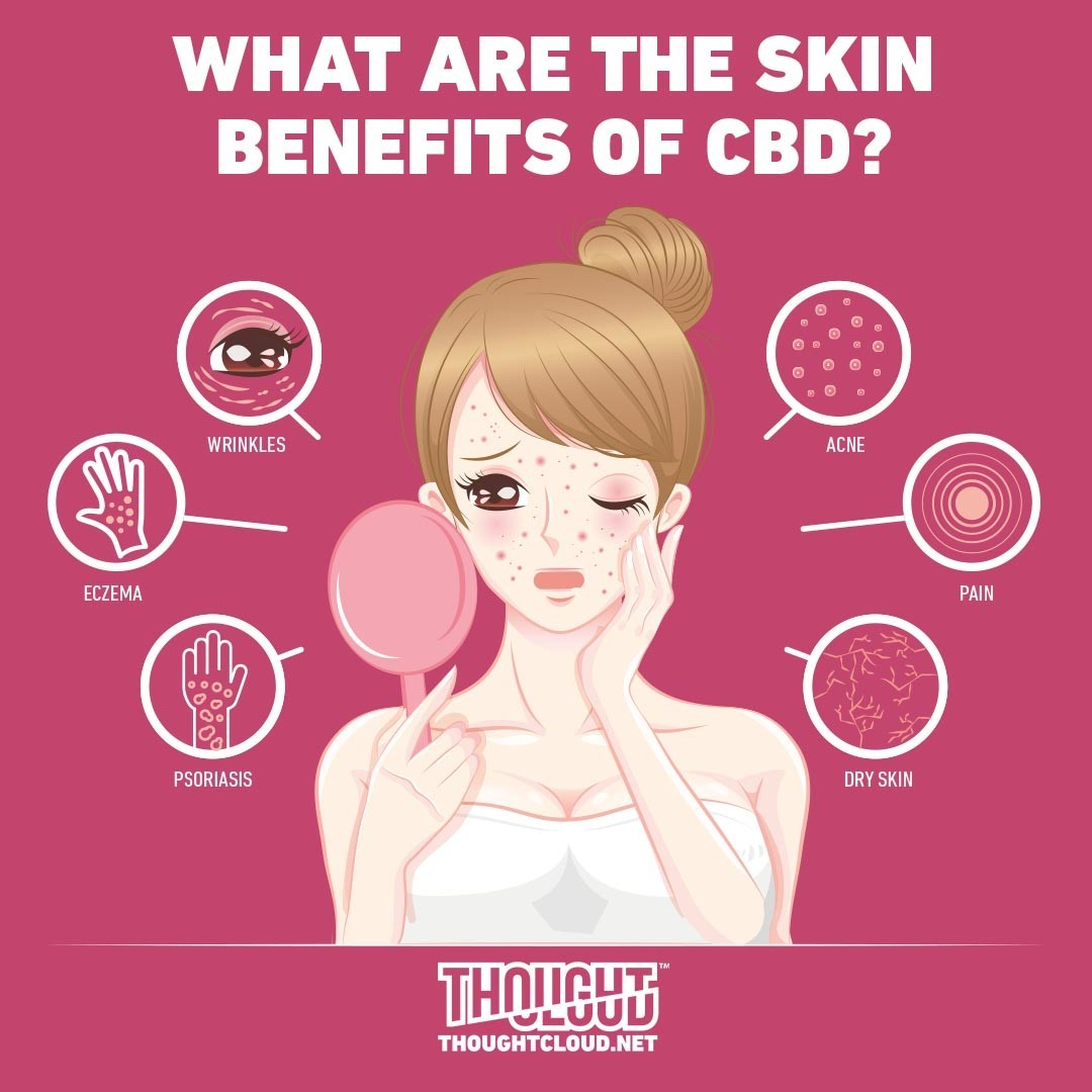 CBD Salve For Pain