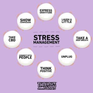 body and stress