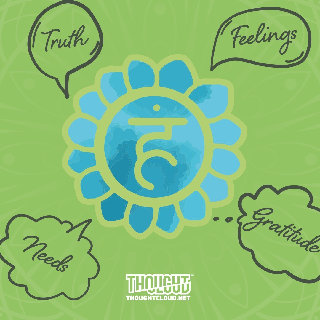 Throat Chakra : Everything You Need to Know