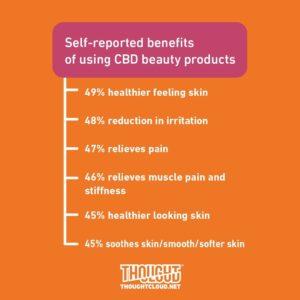 CBD Spa Treatments