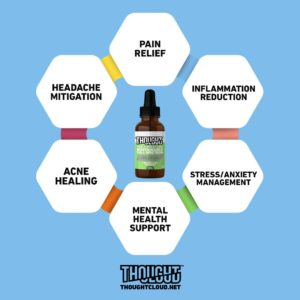 CBD Restore Hormonal Imbalance